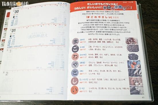 豆知識のページ