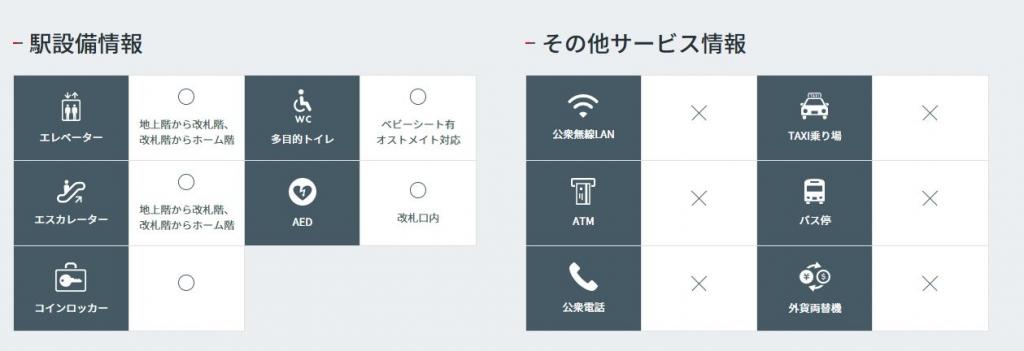 経塚駅の詳細