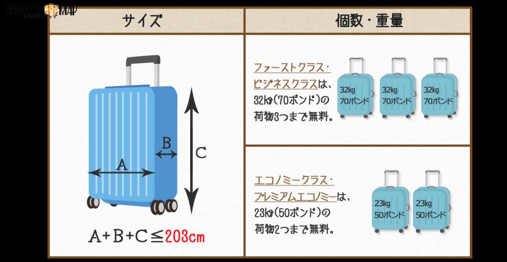 JAL国際線のお預かりサイズ・重さ・超過重量の料金