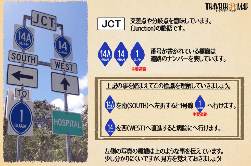 JCTにある標識の見方