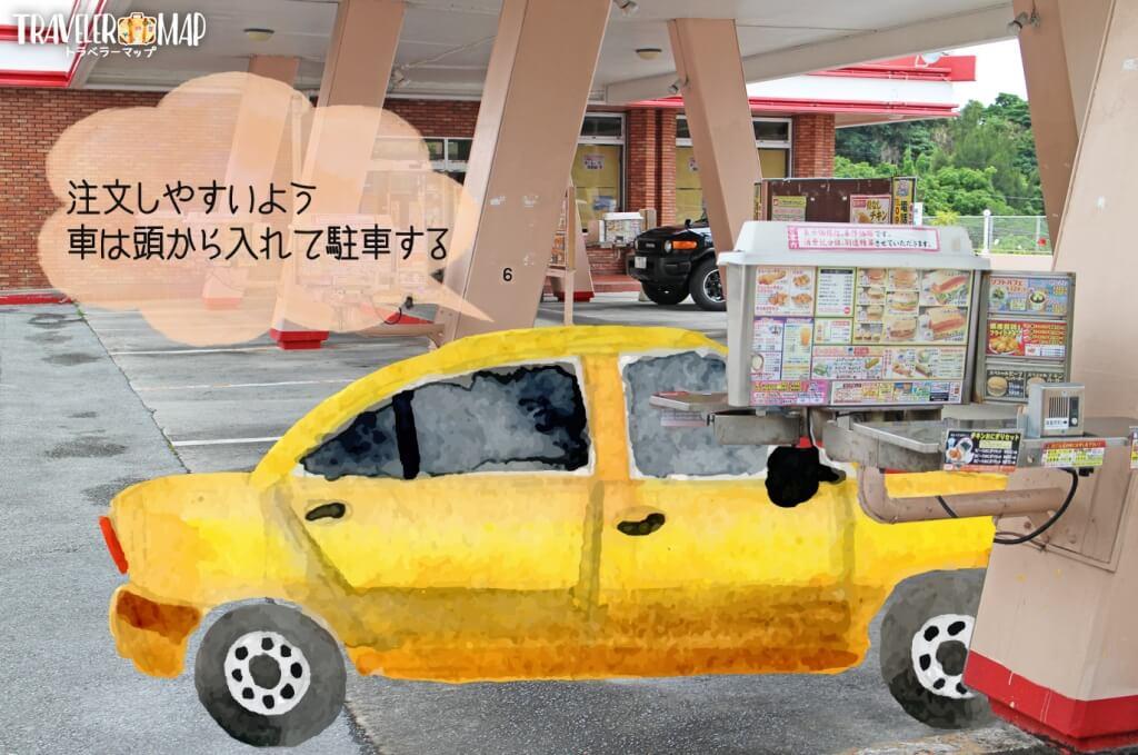 車を駐車する