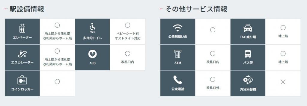 小禄駅の設備