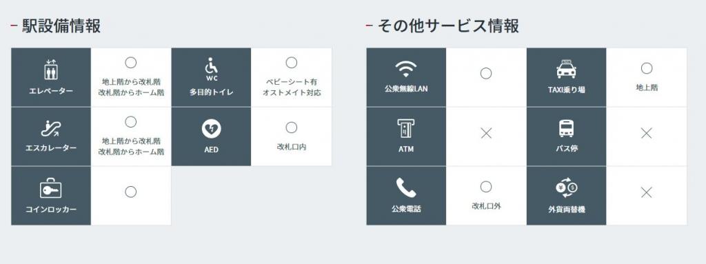 壺川駅の詳細